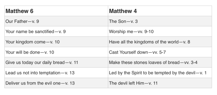 matt 6 and 4.png